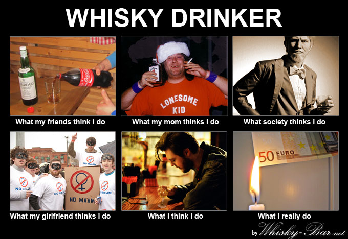 What Whisky Drinkers Really Do